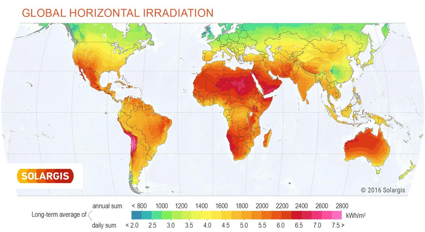 Обща инсолация на хоризонтална повърхност (GHI)