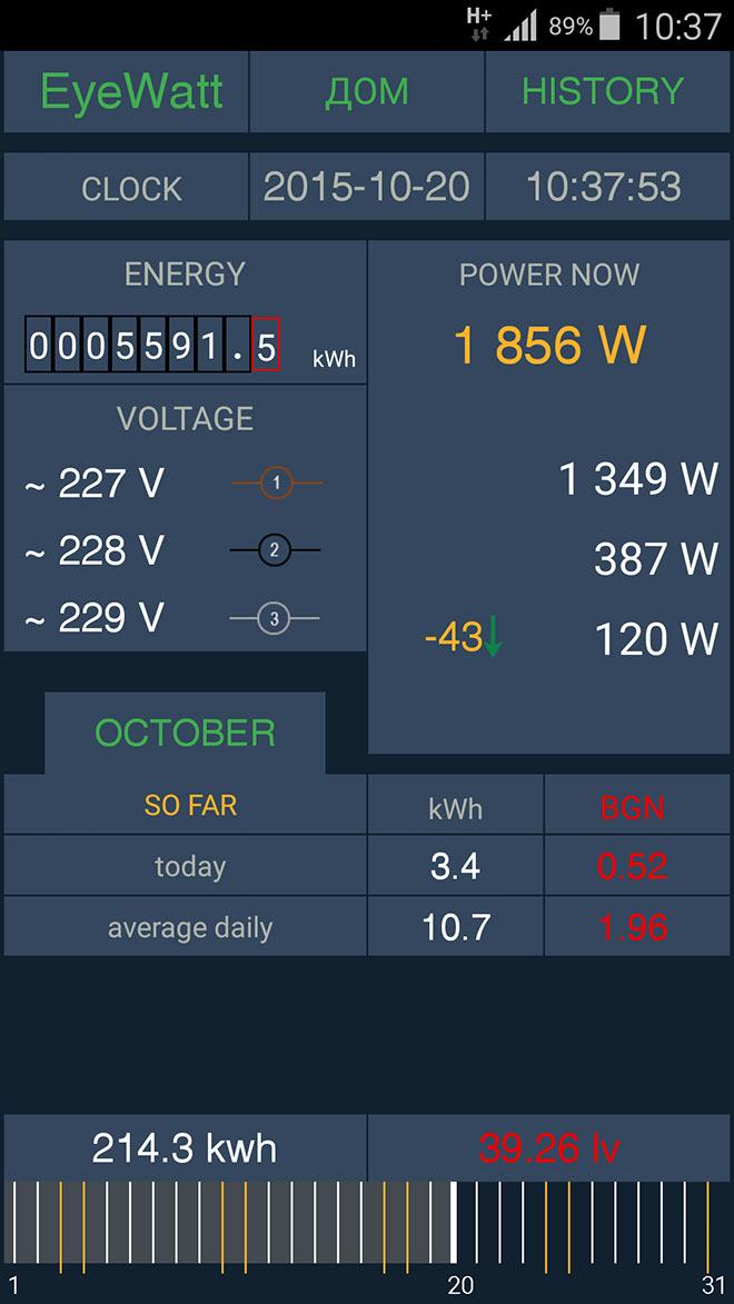 Контроль энергопотребления в офисе через смартфон