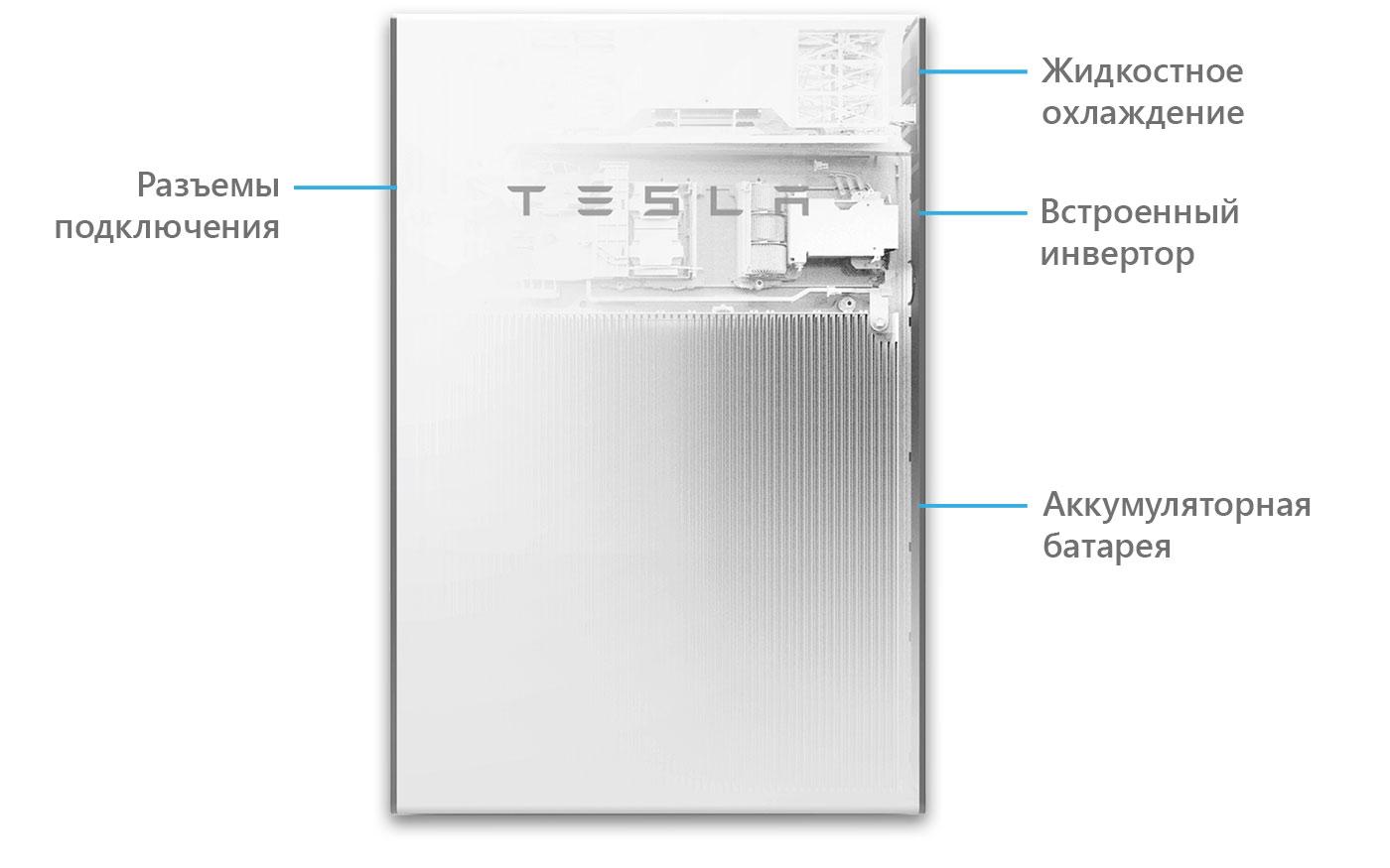 Устройство Tesla Powerwall 2