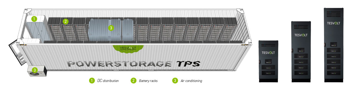 Inside ordering of TESVOLT TPS Storage System